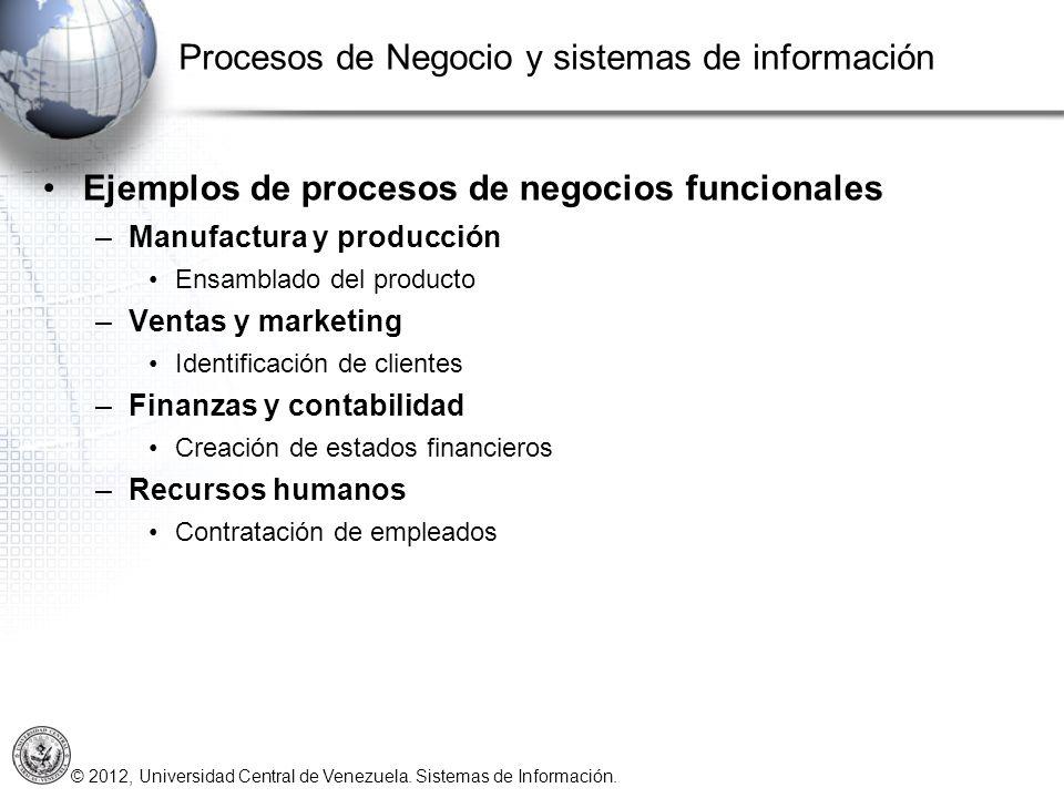 © 2012, Universidad Central de Venezuela. Sistemas de Información. Ejemplos de procesos de negocios funcionales –Manufactura y producción Ensamblado d