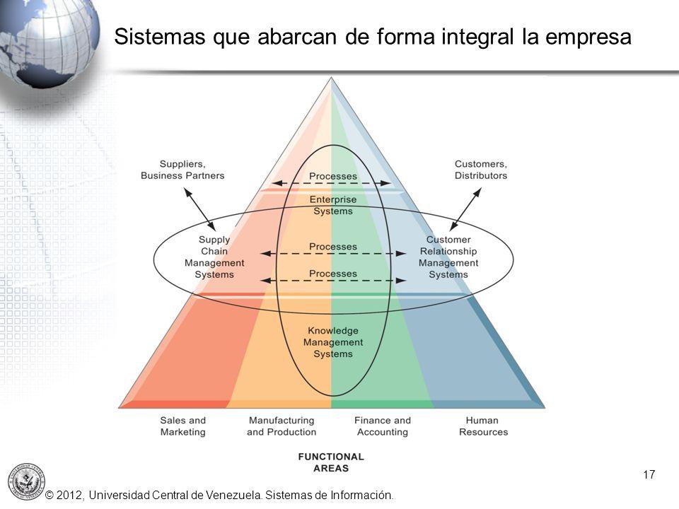© 2012, Universidad Central de Venezuela. Sistemas de Información. 17 Sistemas que abarcan de forma integral la empresa