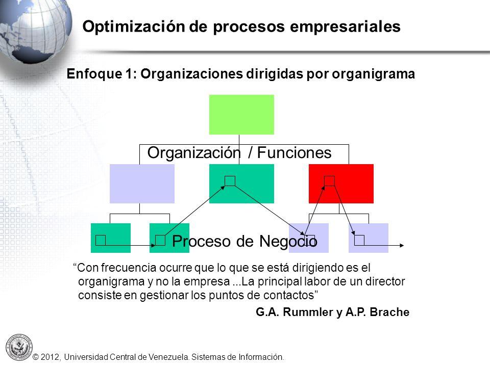 © 2012, Universidad Central de Venezuela. Sistemas de Información. Organización / Funciones Proceso de Negocio Con frecuencia ocurre que lo que se est