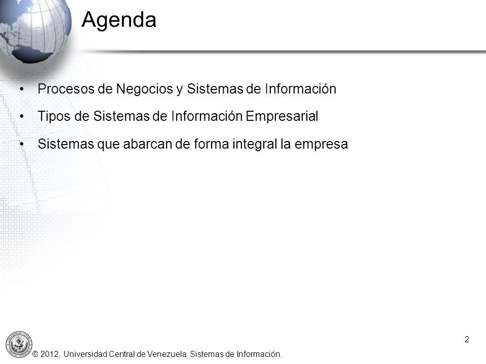 © 2012, Universidad Central de Venezuela. Sistemas de Información. Agenda Procesos de Negocios y Sistemas de Información Tipos de Sistemas de Informac