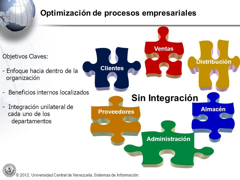© 2012, Universidad Central de Venezuela. Sistemas de Información. Objetivos Claves: - Enfoque hacia dentro de la organización - Beneficios internos l