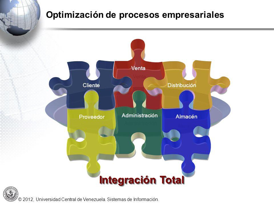 © 2012, Universidad Central de Venezuela. Sistemas de Información. Integración Total Venta Administración Distribución Cliente Proveedor Almacén Optim