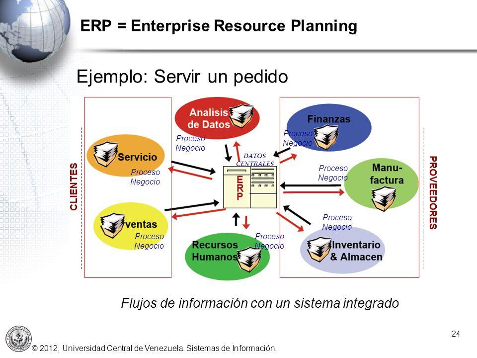 © 2012, Universidad Central de Venezuela. Sistemas de Información. ERP = Enterprise Resource Planning 24 Ejemplo: Servir un pedido Flujos de informaci