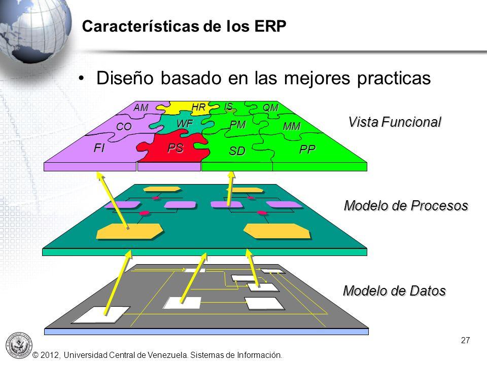 © 2012, Universidad Central de Venezuela. Sistemas de Información. Características de los ERP 27 Diseño basado en las mejores practicas Modelo de Proc