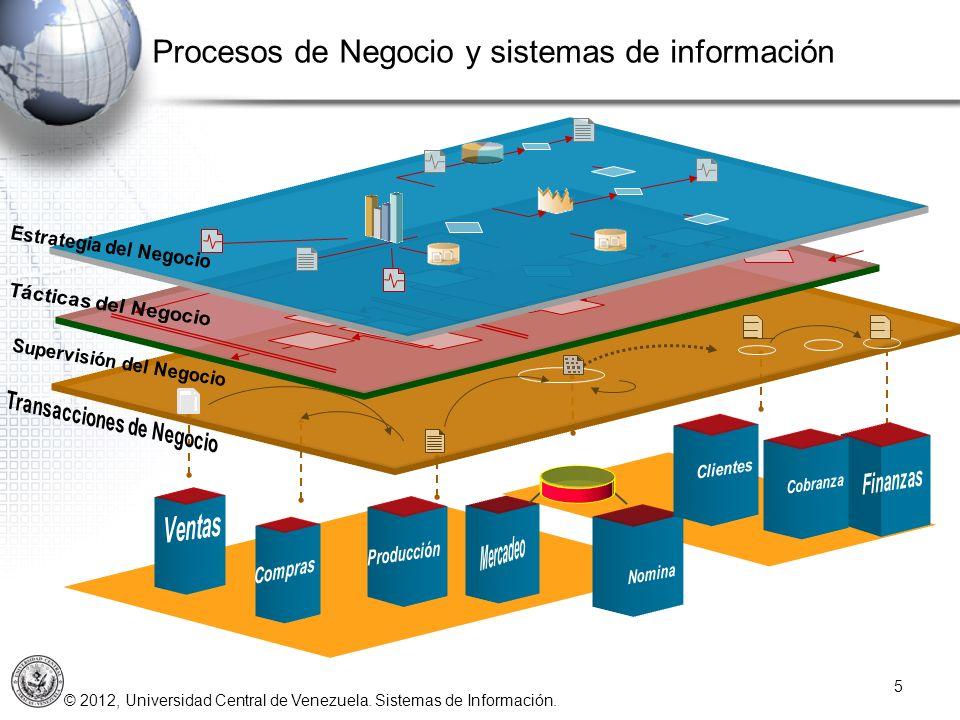 © 2012, Universidad Central de Venezuela. Sistemas de Información. 5 Procesos de Negocio y sistemas de información