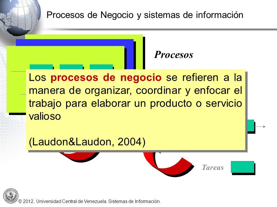 © 2012, Universidad Central de Venezuela. Sistemas de Información. Tareas Actividades Procesos Los procesos de negocio se refieren a la manera de orga
