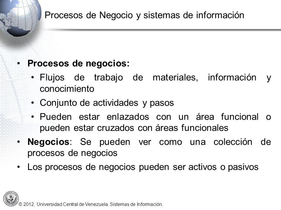 © 2012, Universidad Central de Venezuela. Sistemas de Información. Procesos de negocios: Flujos de trabajo de materiales, información y conocimiento C