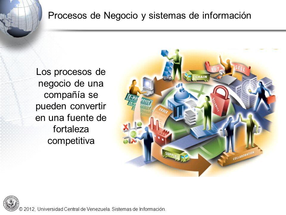 © 2012, Universidad Central de Venezuela. Sistemas de Información. Procesos de Negocio y sistemas de información Los procesos de negocio de una compañ