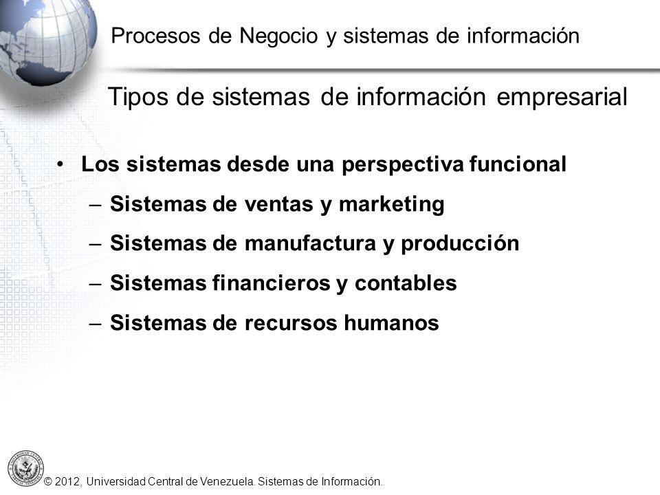 © 2012, Universidad Central de Venezuela. Sistemas de Información. Los sistemas desde una perspectiva funcional –Sistemas de ventas y marketing –Siste