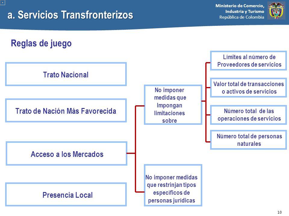 Ministerio de Comercio, Industria y Turismo República de Colombia a. Servicios Transfronterizos Reglas de juego 10 Trato Nacional Trato de Nación Más