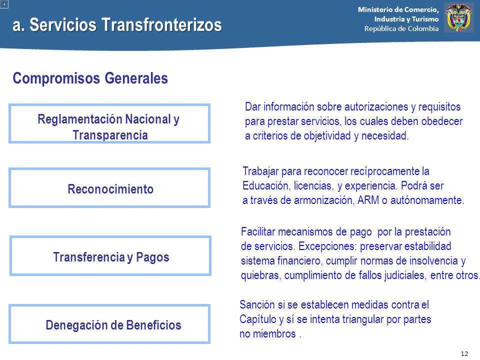 Ministerio de Comercio, Industria y Turismo República de Colombia a. Servicios Transfronterizos 12 Reglamentación Nacional y Transparencia Reconocimie