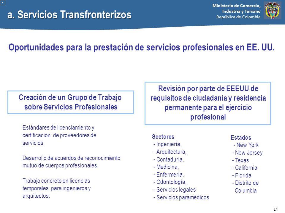Ministerio de Comercio, Industria y Turismo República de Colombia a. Servicios Transfronterizos Oportunidades para la prestación de servicios profesio