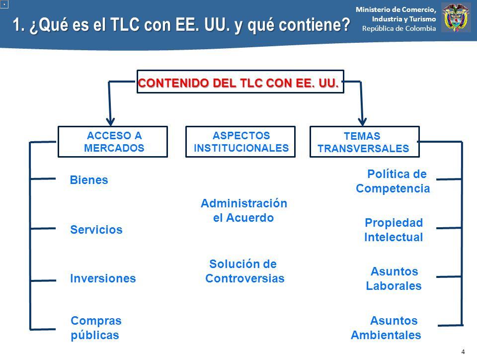 Ministerio de Comercio, Industria y Turismo República de Colombia 1. ¿Qué es el TLC con EE. UU. y qué contiene? 4 ACCESO A MERCADOS ASPECTOS INSTITUCI