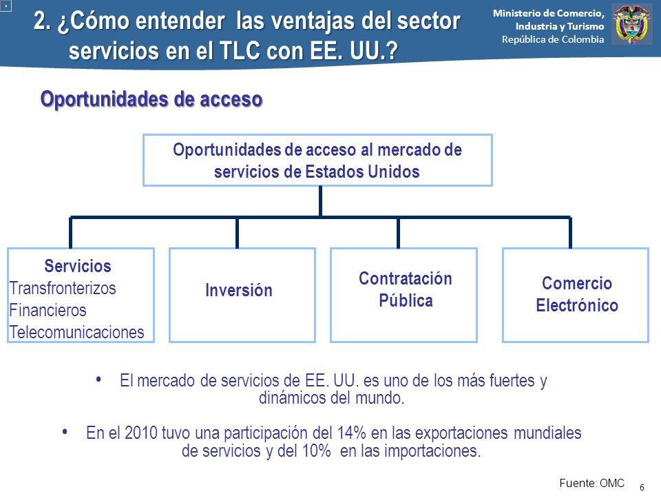Ministerio de Comercio, Industria y Turismo República de Colombia 6 Oportunidades de acceso al mercado de servicios de Estados Unidos El mercado de se