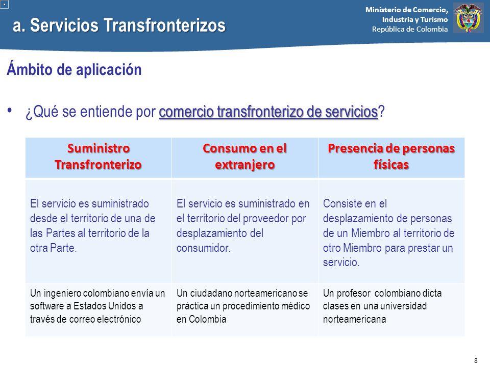 Ministerio de Comercio, Industria y Turismo República de Colombia a. Servicios Transfronterizos Ámbito de aplicación comercio transfronterizo de servi