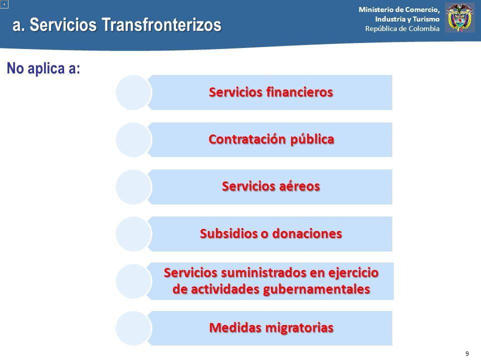 Ministerio de Comercio, Industria y Turismo República de Colombia a. Servicios Transfronterizos No aplica a: 9 Servicios financieros Contratación públ
