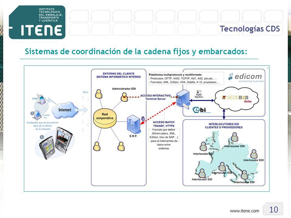 Sistemas de coordinación de la cadena fijos y embarcados: 10 Tecnologías CDS