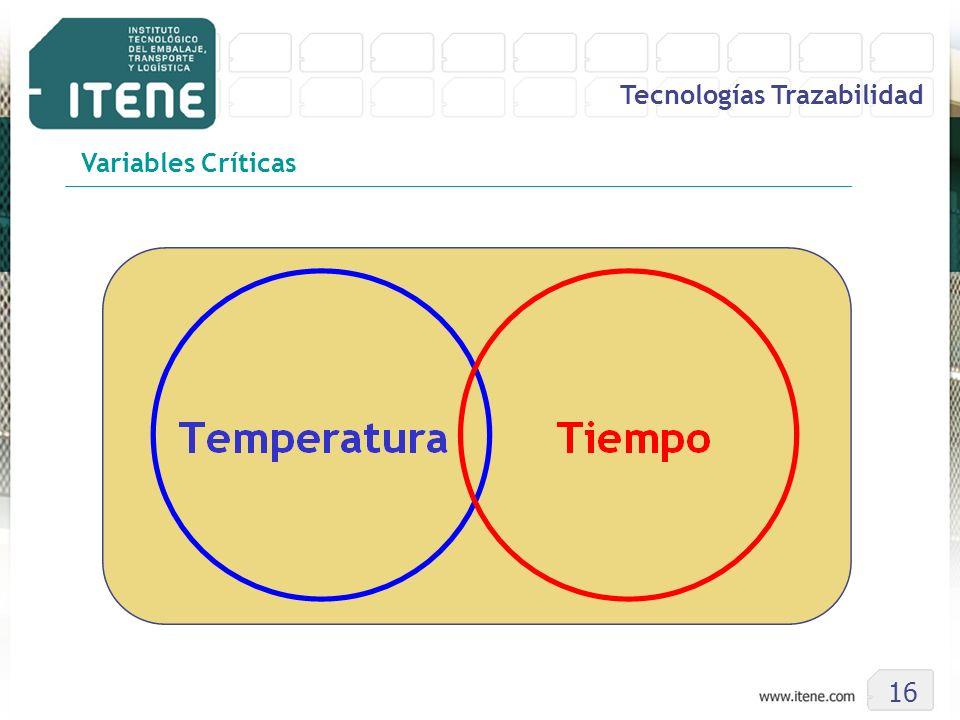 16 Tecnologías Trazabilidad Variables Críticas
