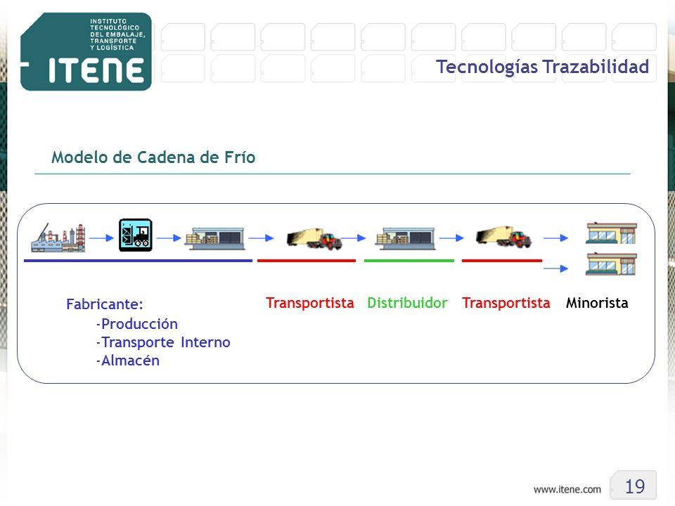 Modelo de Cadena de Frío Fabricante: -Producción -Transporte Interno -Almacén TransportistaDistribuidorTransportista Minorista 19 Tecnologías Trazabil