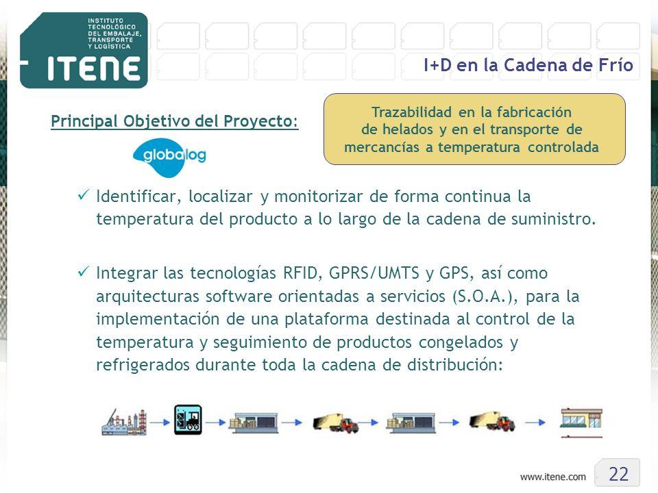 Principal Objetivo del Proyecto: Identificar, localizar y monitorizar de forma continua la temperatura del producto a lo largo de la cadena de suminis