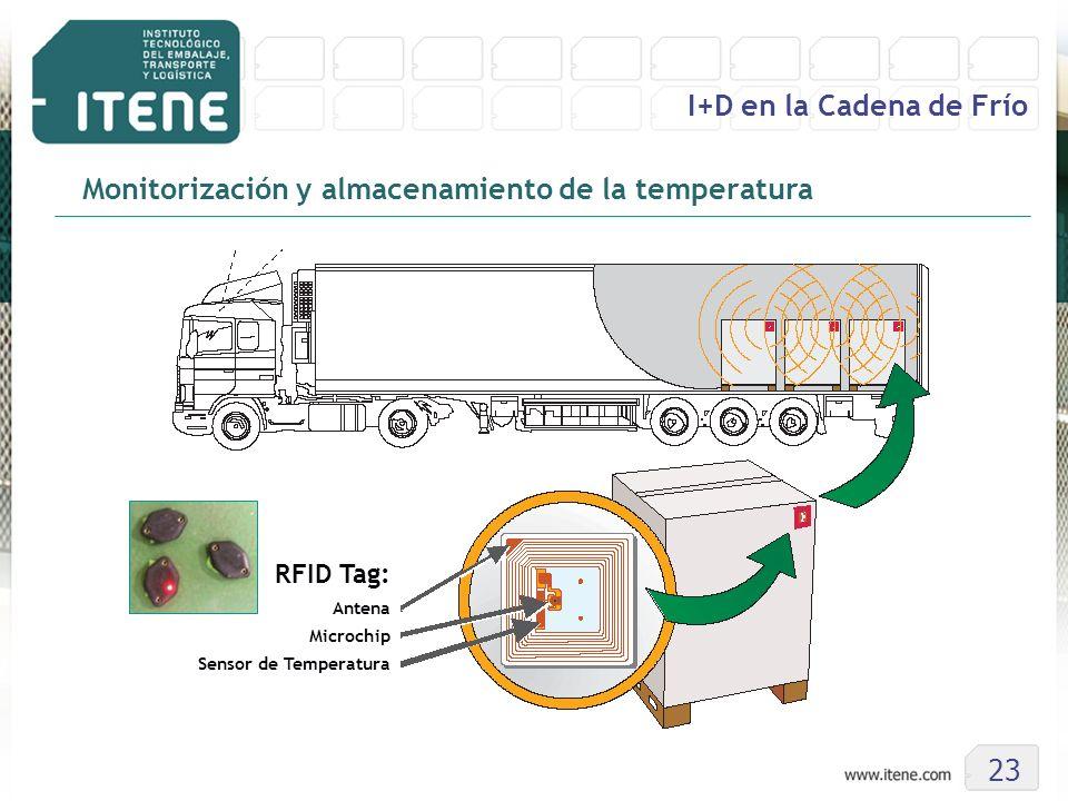 Monitorización y almacenamiento de la temperatura RFID Tag: Antena Microchip Sensor de Temperatura 23 I+D en la Cadena de Frío