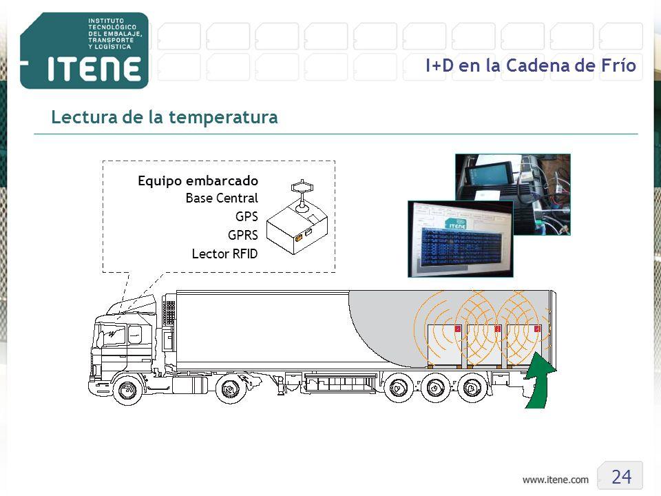 Equipo embarcado Base Central GPS GPRS Lector RFID 24 I+D en la Cadena de Frío Lectura de la temperatura