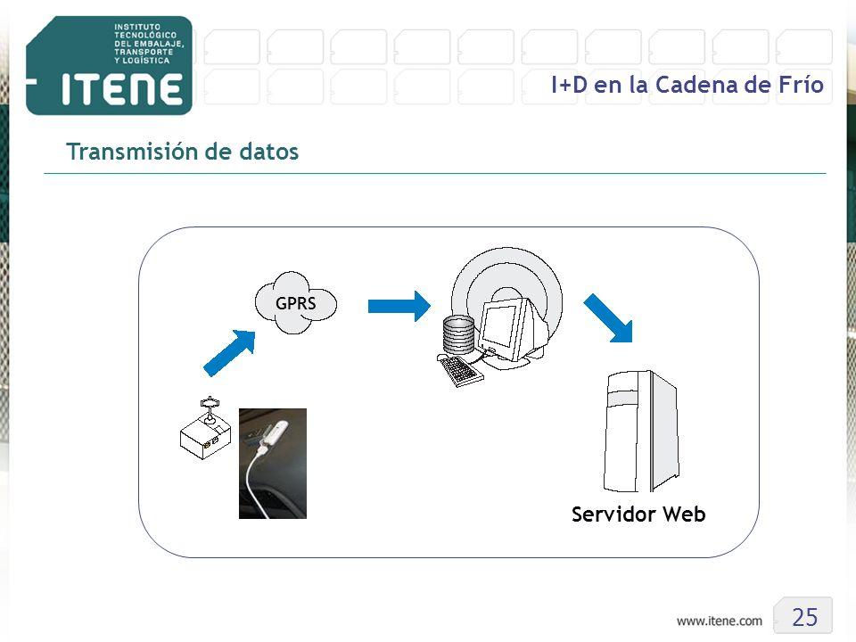 Servidor Web GPRS 25 I+D en la Cadena de Frío Transmisión de datos
