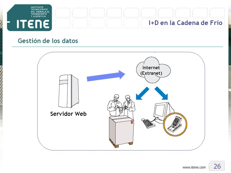 Servidor Web Internet (Extranet) 26 I+D en la Cadena de Frío Gestión de los datos
