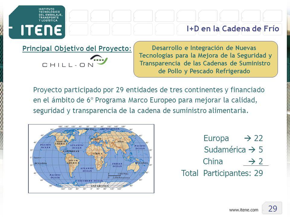 Principal Objetivo del Proyecto: Proyecto participado por 29 entidades de tres continentes y financiado en el ámbito de 6º Programa Marco Europeo para
