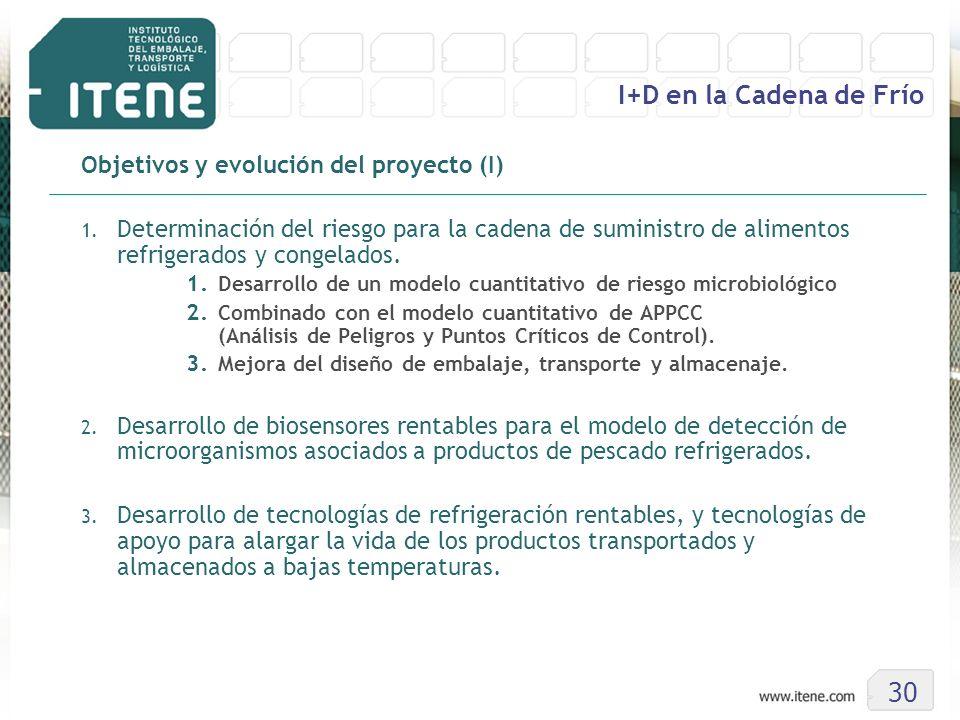 30 I+D en la Cadena de Frío Objetivos y evolución del proyecto (I) 1. Determinación del riesgo para la cadena de suministro de alimentos refrigerados