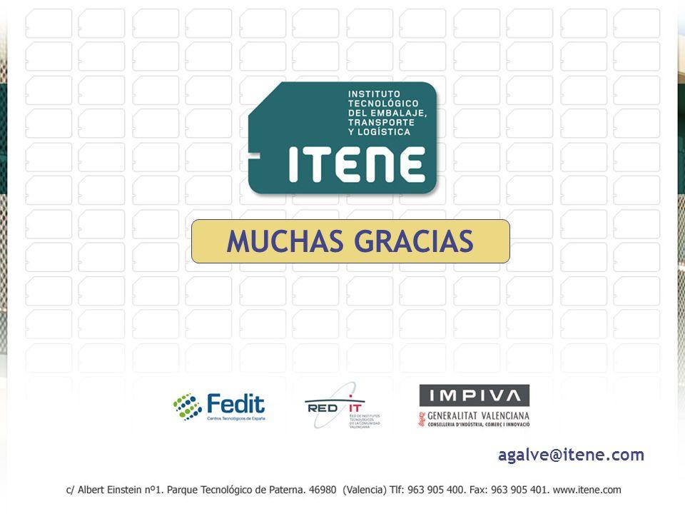 MUCHAS GRACIAS agalve@itene.com