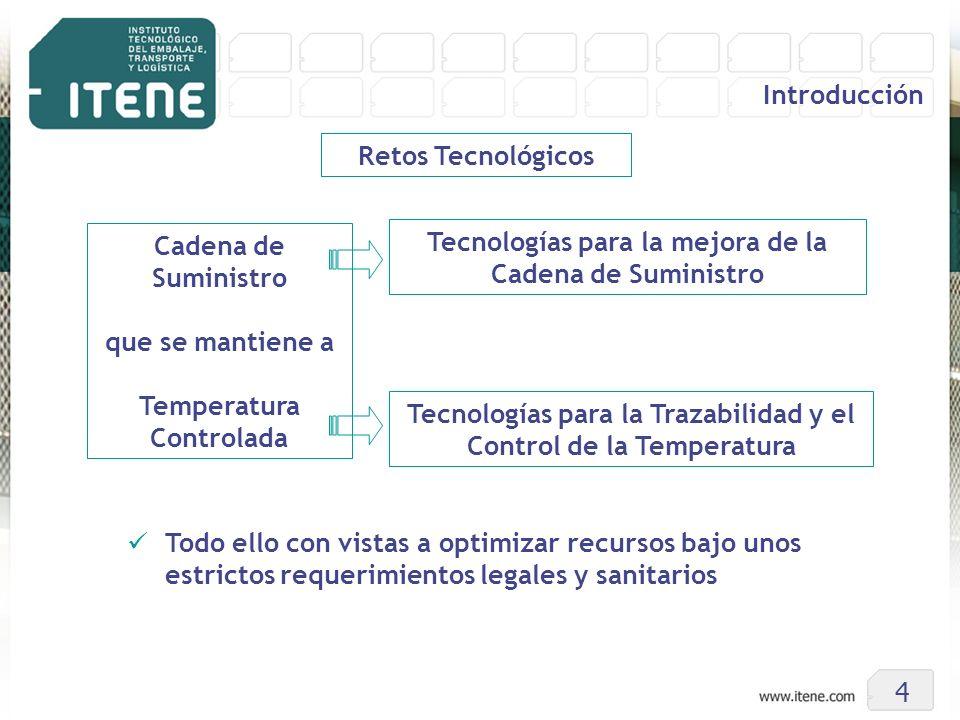 Cadena de Suministro que se mantiene a Temperatura Controlada Retos Tecnológicos Introducción Tecnologías para la Trazabilidad y el Control de la Temp