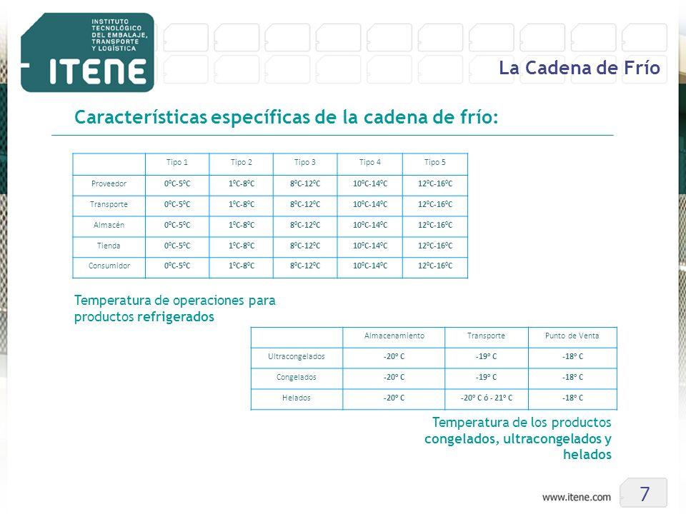 Características específicas de la cadena de frío: Tipo 1Tipo 2Tipo 3Tipo 4Tipo 5 Proveedor0 0 C-5 0 C1 0 C-8 0 C8 0 C-12 0 C10 0 C-14 0 C12 0 C-16 0 C