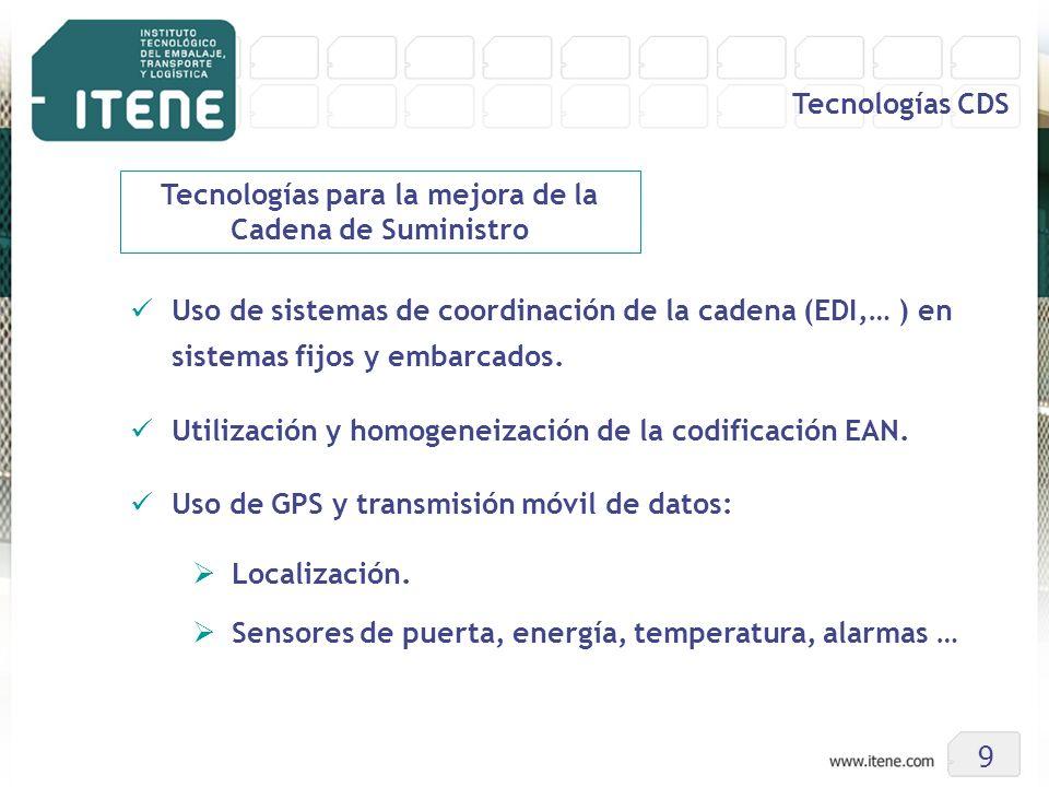 Uso de sistemas de coordinación de la cadena (EDI,… ) en sistemas fijos y embarcados. Utilización y homogeneización de la codificación EAN. Uso de GPS