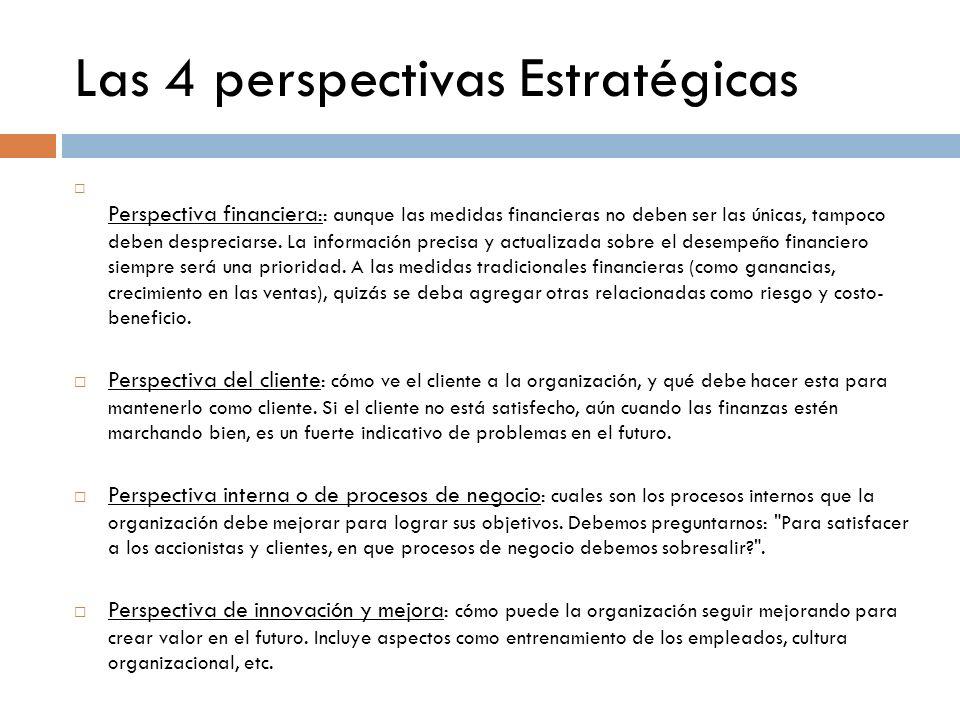 Las 4 perspectivas Estratégicas Perspectiva financiera :: aunque las medidas financieras no deben ser las únicas, tampoco deben despreciarse. La infor