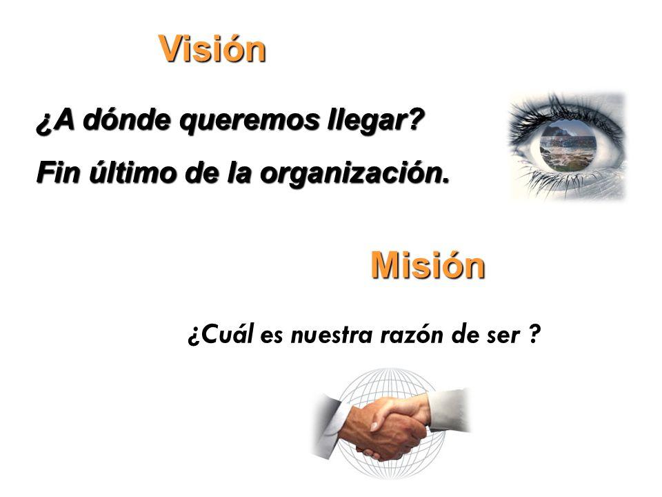 Misión ¿Cuál es nuestra razón de ser ? ¿A dónde queremos llegar? Fin último de la organización. Visión