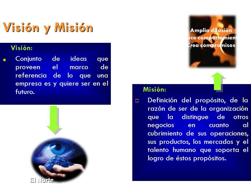 Visión y Misión Visión: Conjunto de ideas que proveen el marco de referencia de lo que una empresa es y quiere ser en el futuro. Misión: Definición de