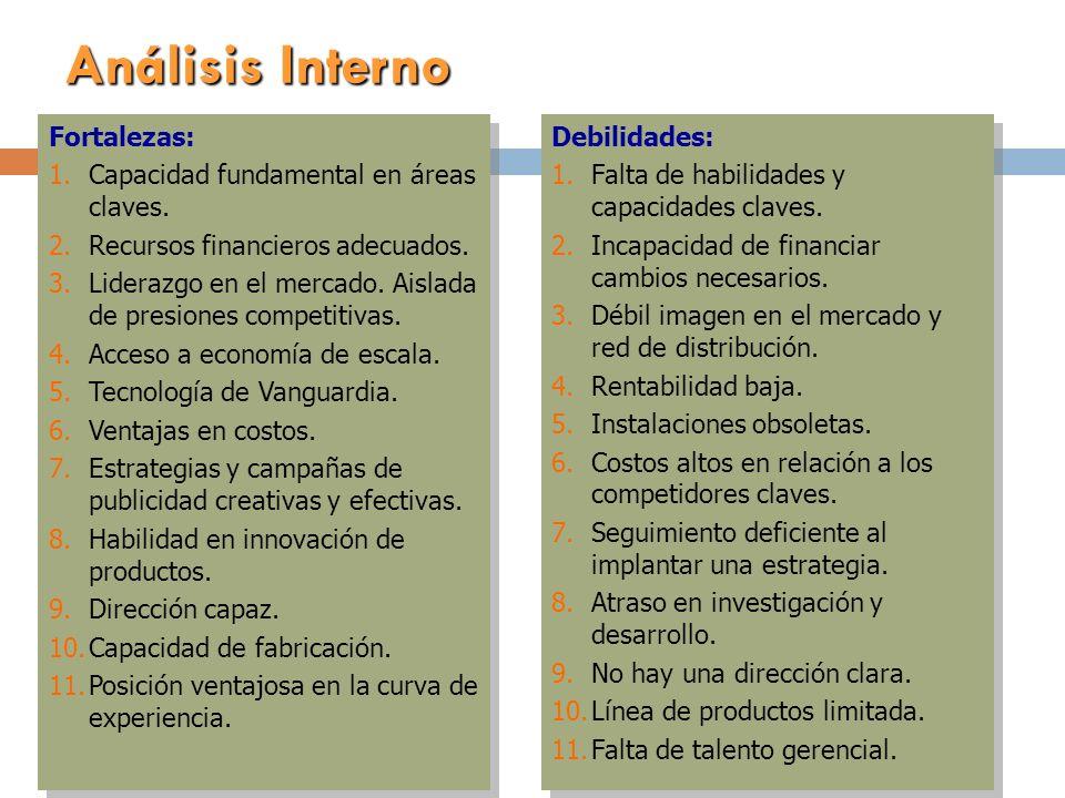 Análisis Interno Fortalezas: 1.Capacidad fundamental en áreas claves. 2.Recursos financieros adecuados. 3.Liderazgo en el mercado. Aislada de presione