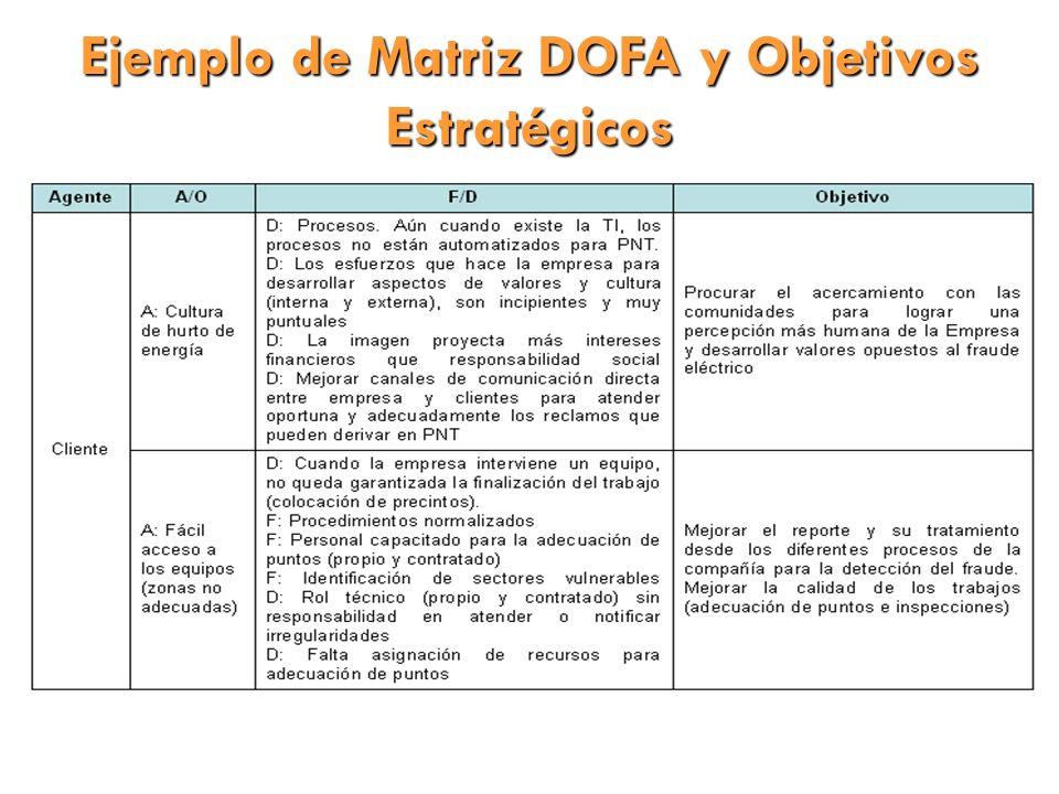 Ejemplo de Matriz DOFA y Objetivos Estratégicos