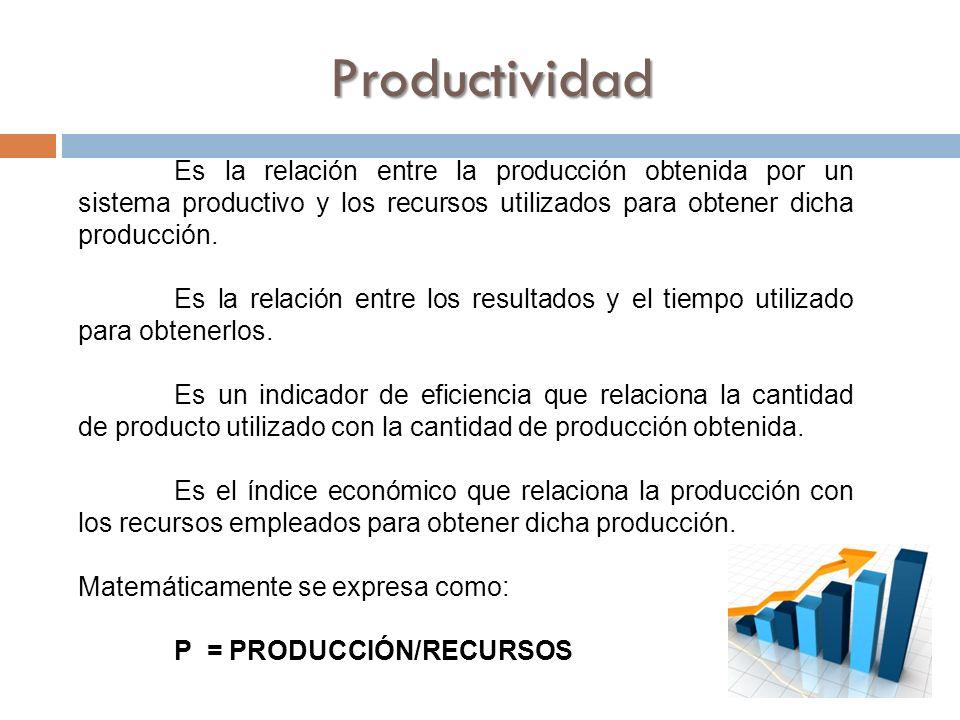 Productividad Es la relación entre la producción obtenida por un sistema productivo y los recursos utilizados para obtener dicha producción. Es la rel