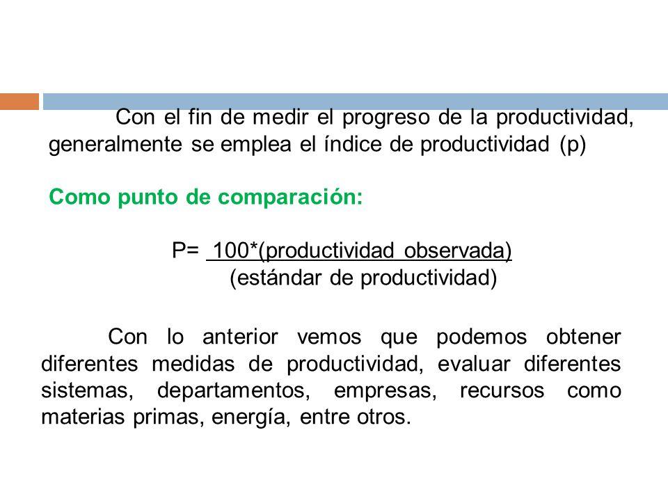 Con el fin de medir el progreso de la productividad, generalmente se emplea el índice de productividad (p) Como punto de comparación: P= 100*(producti