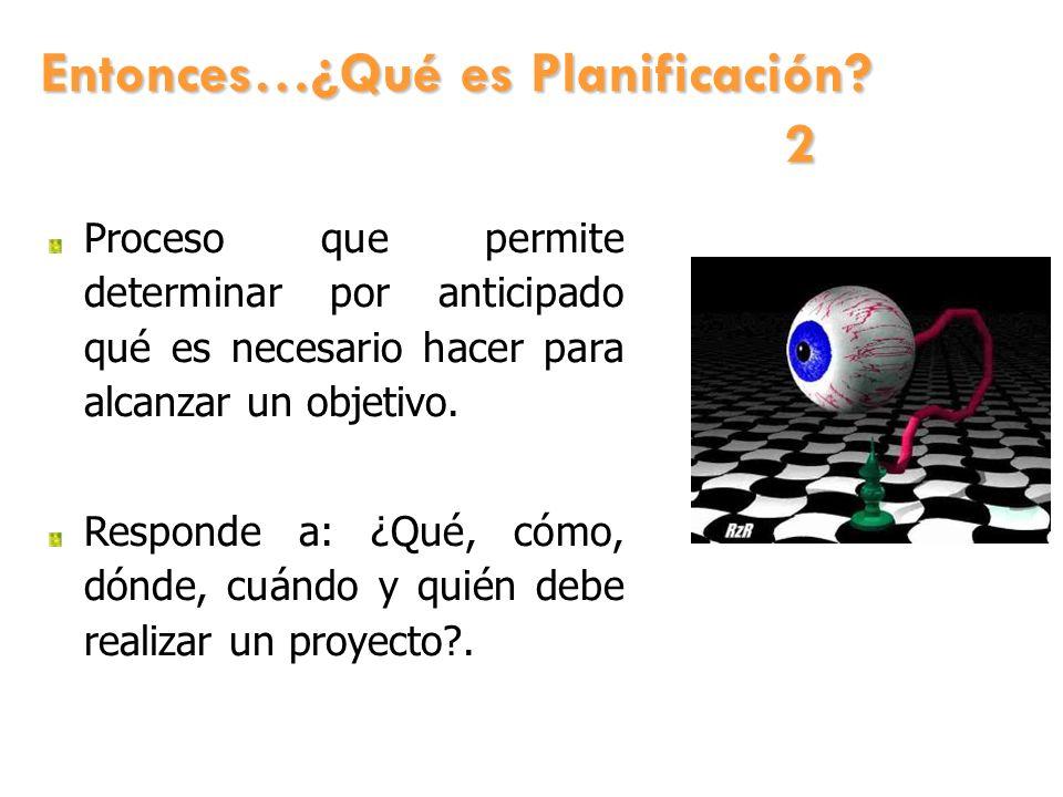 Entonces…¿Qué es Planificación? 2 Proceso que permite determinar por anticipado qué es necesario hacer para alcanzar un objetivo. Responde a: ¿Qué, có