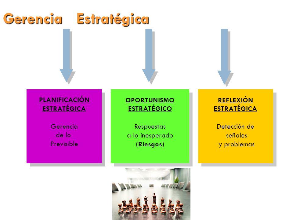 Gerencia Estratégica PLANIFICACIÓN ESTRATÉGICA Gerencia de lo Previsible PLANIFICACIÓN ESTRATÉGICA Gerencia de lo Previsible OPORTUNISMO ESTRATÉGICO R