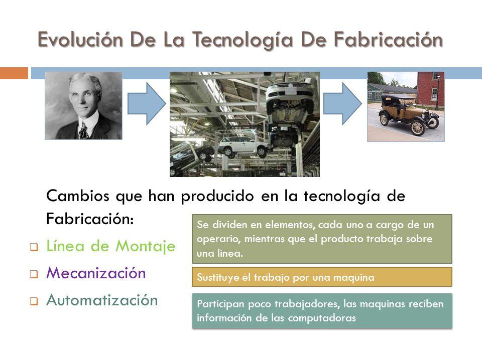Evolución De La Tecnología De Fabricación Cambios que han producido en la tecnología de Fabricación: Línea de Montaje Mecanización Automatización Se d