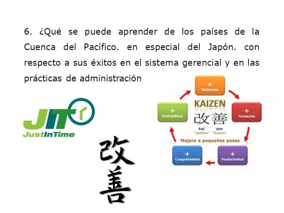 6. ¿Qué se puede aprender de los países de la Cuenca del Pacífico. en especial del Japón. con respecto a sus éxitos en el sistema gerencial y en las p