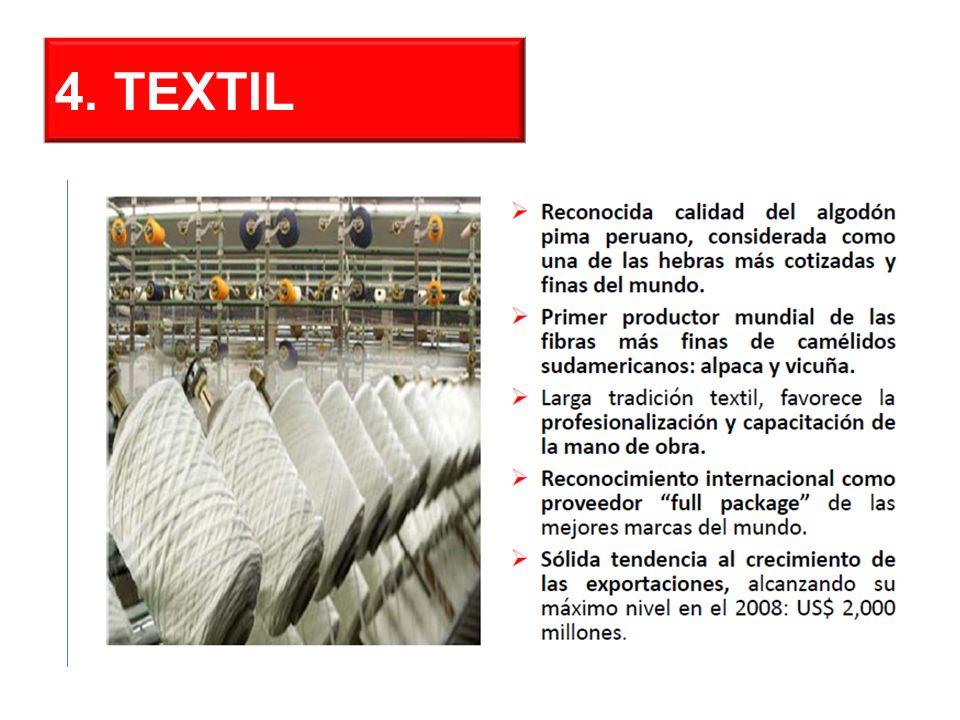 4. TEXTIL