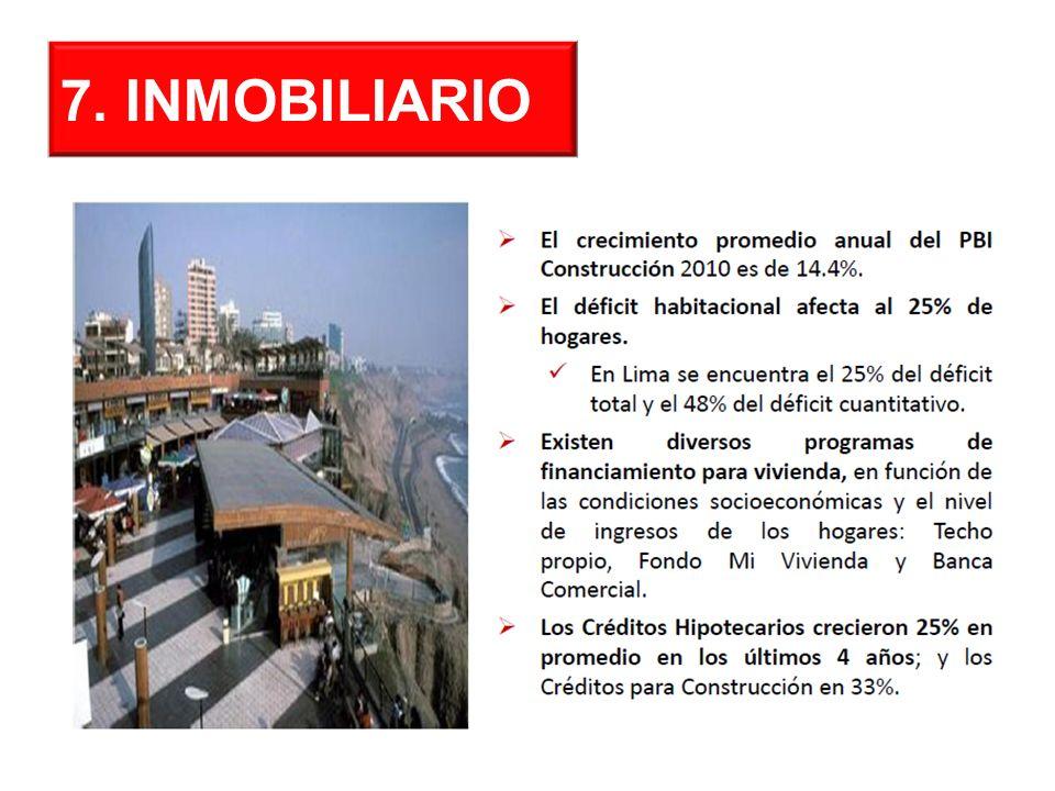 7. INMOBILIARIO