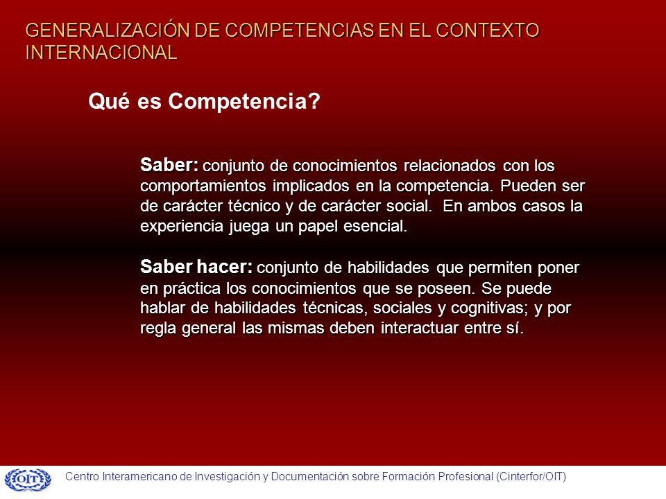 GENERALIZACIÓN DE COMPETENCIAS EN EL CONTEXTO INTERNACIONAL Saber: conjunto de conocimientos relacionados con los comportamientos implicados en la competencia.