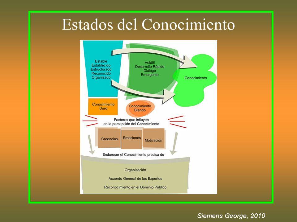 Estados del Conocimiento Siemens George, 2010