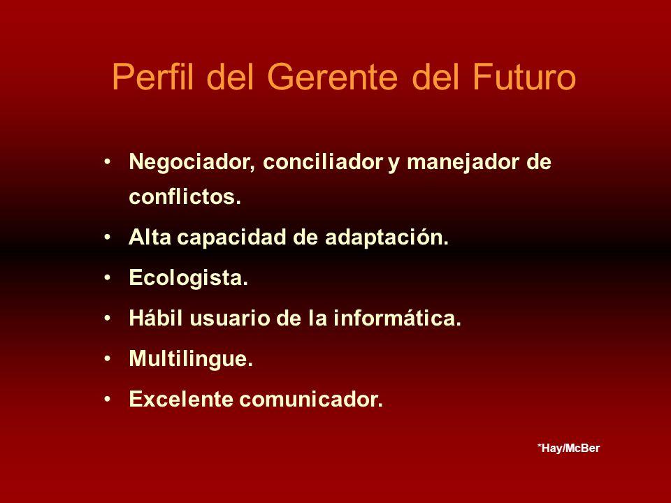 Perfil del Gerente del Futuro Negociador, conciliador y manejador de conflictos.